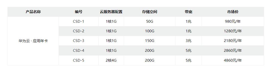 华为云价格表.png